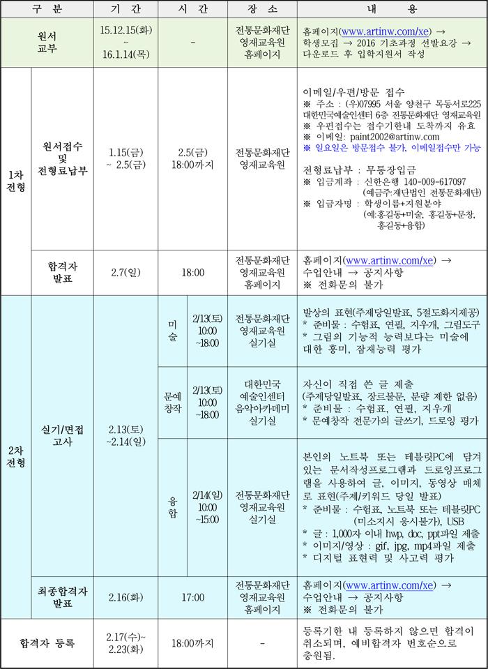 2016학년도 전통문화재단영재교육원 선발일정